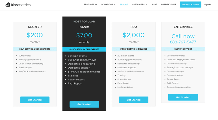 Upselling in Kissmetrics Pricing