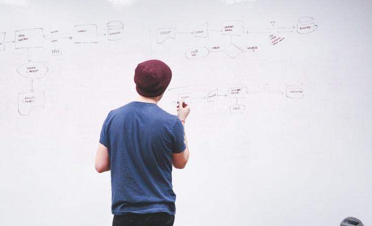 Customer service problem solving skills