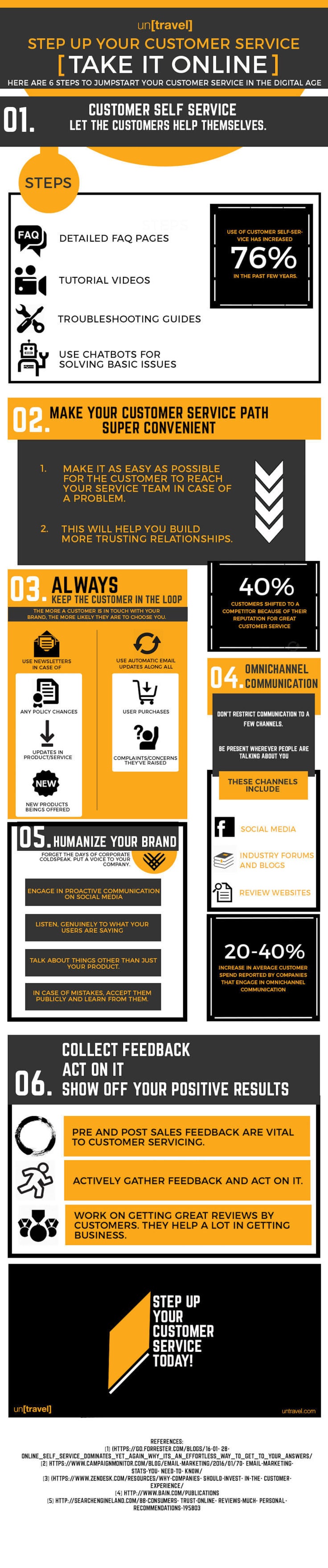 Customer service standards infographic