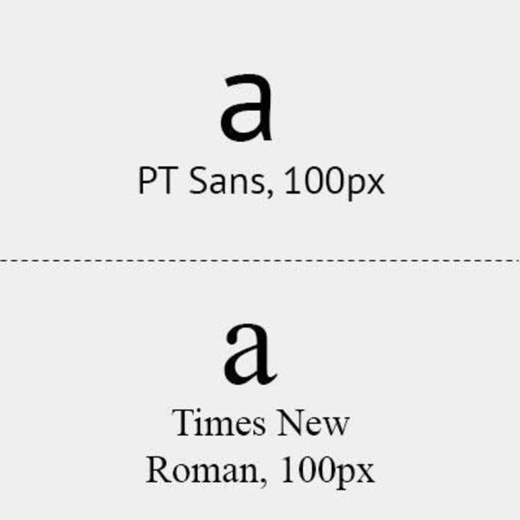 Serif sans serif letter a comparison