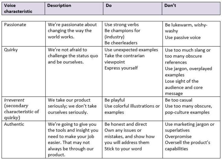 Content language characteristics table