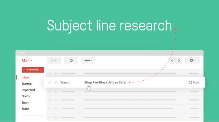 Email subject line myths