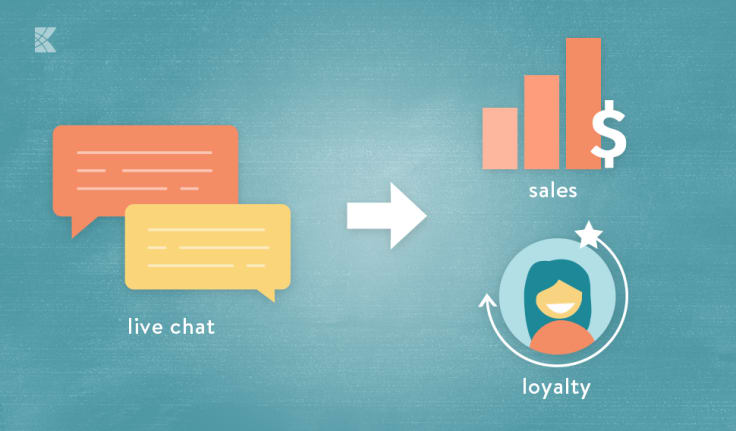 LiveChat trust loyalty