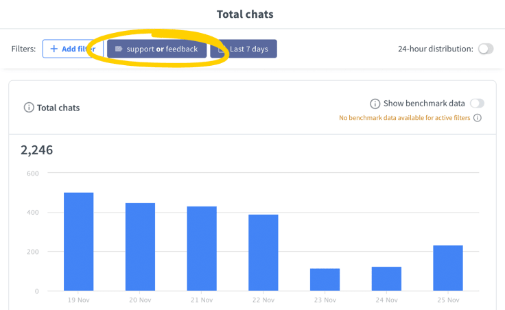 OR filter in LiveChat Reports