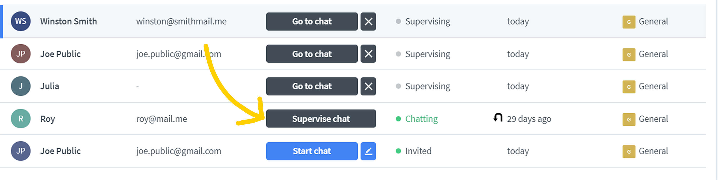 Start supervising a chat
