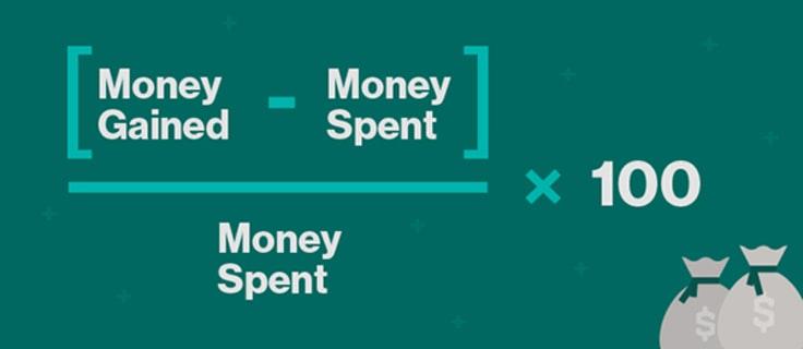 marketing return on investment equation
