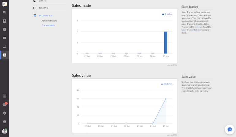 Shopify-sales-tracker-track-sales