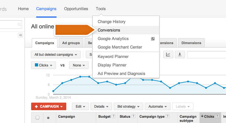 Accessing AdWords conversions