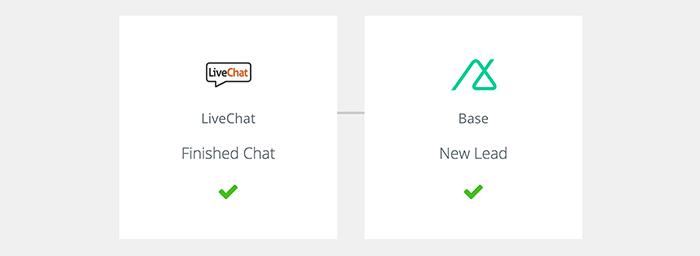 Base CRM integration: LiveChat Base integration