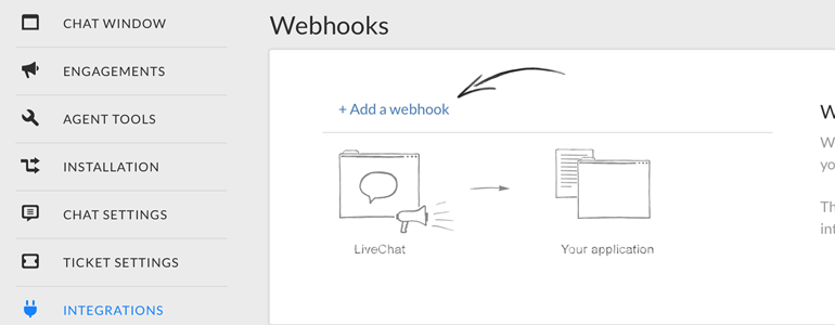 Add new webhook in LiveChat Webhooks section