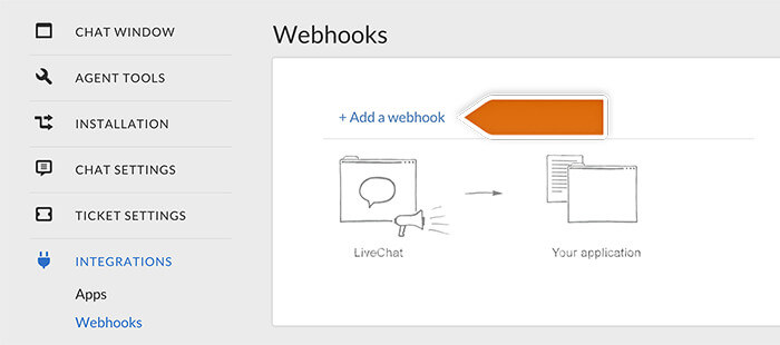 Adding a webhook in LiveChat