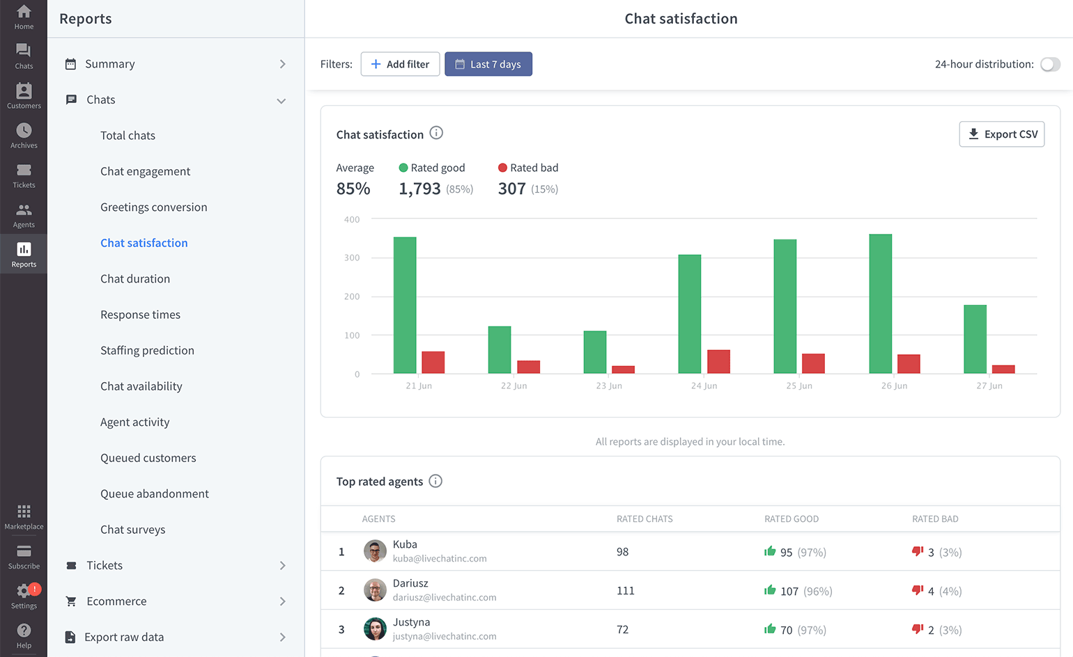LiveChat chat satisfaction report