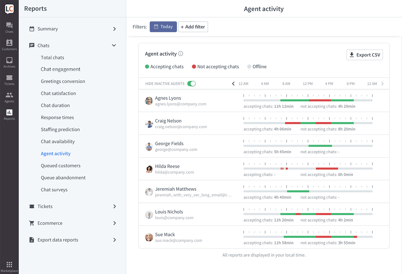 LiveChat Agent activity