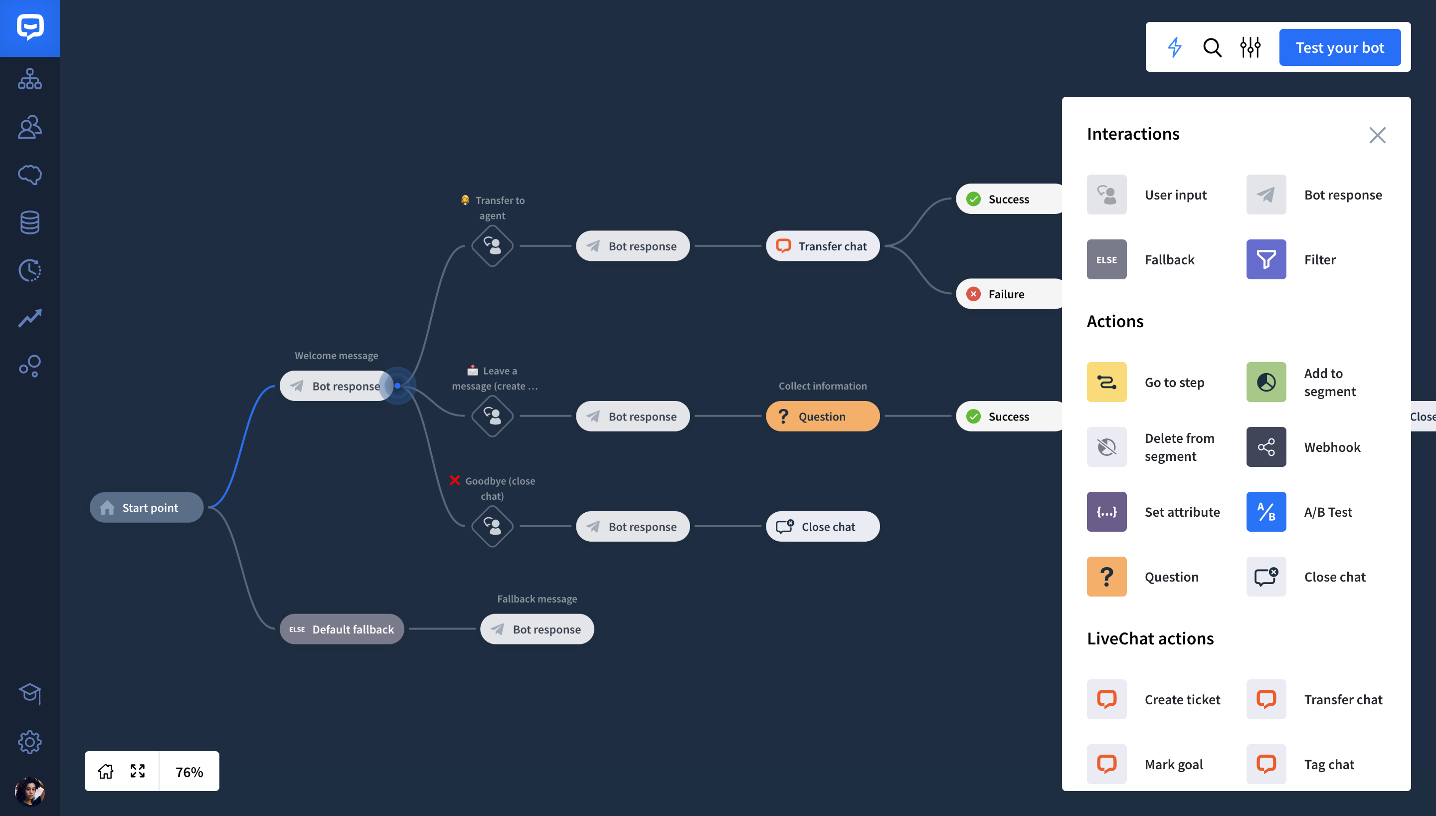 The ChatBot visual builder view.