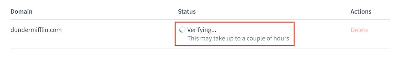 Domain verification process.