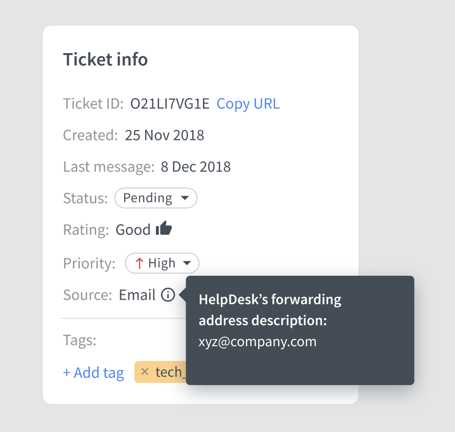 Tooltip showing email address in the address description field.
