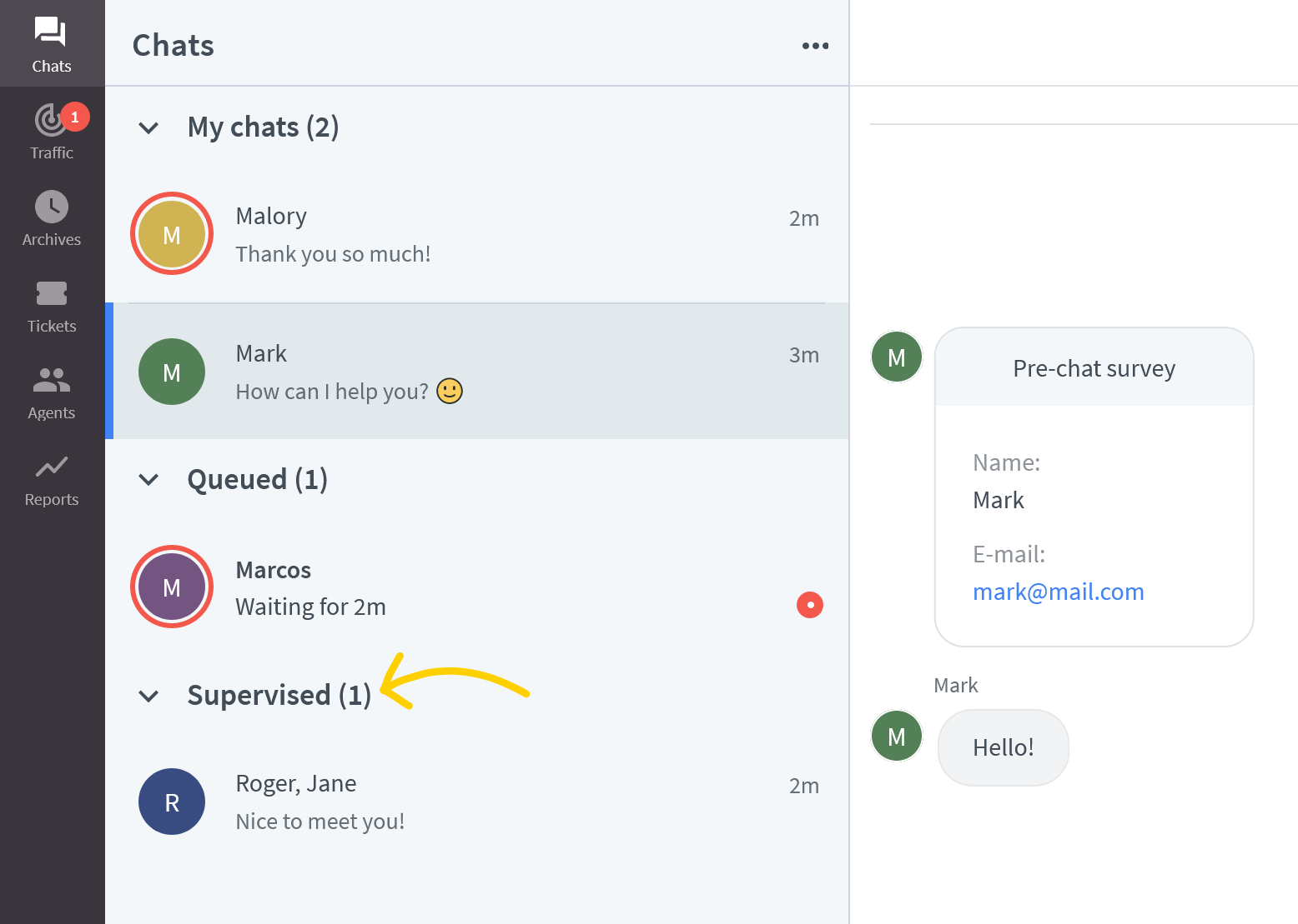 Supervised chats list