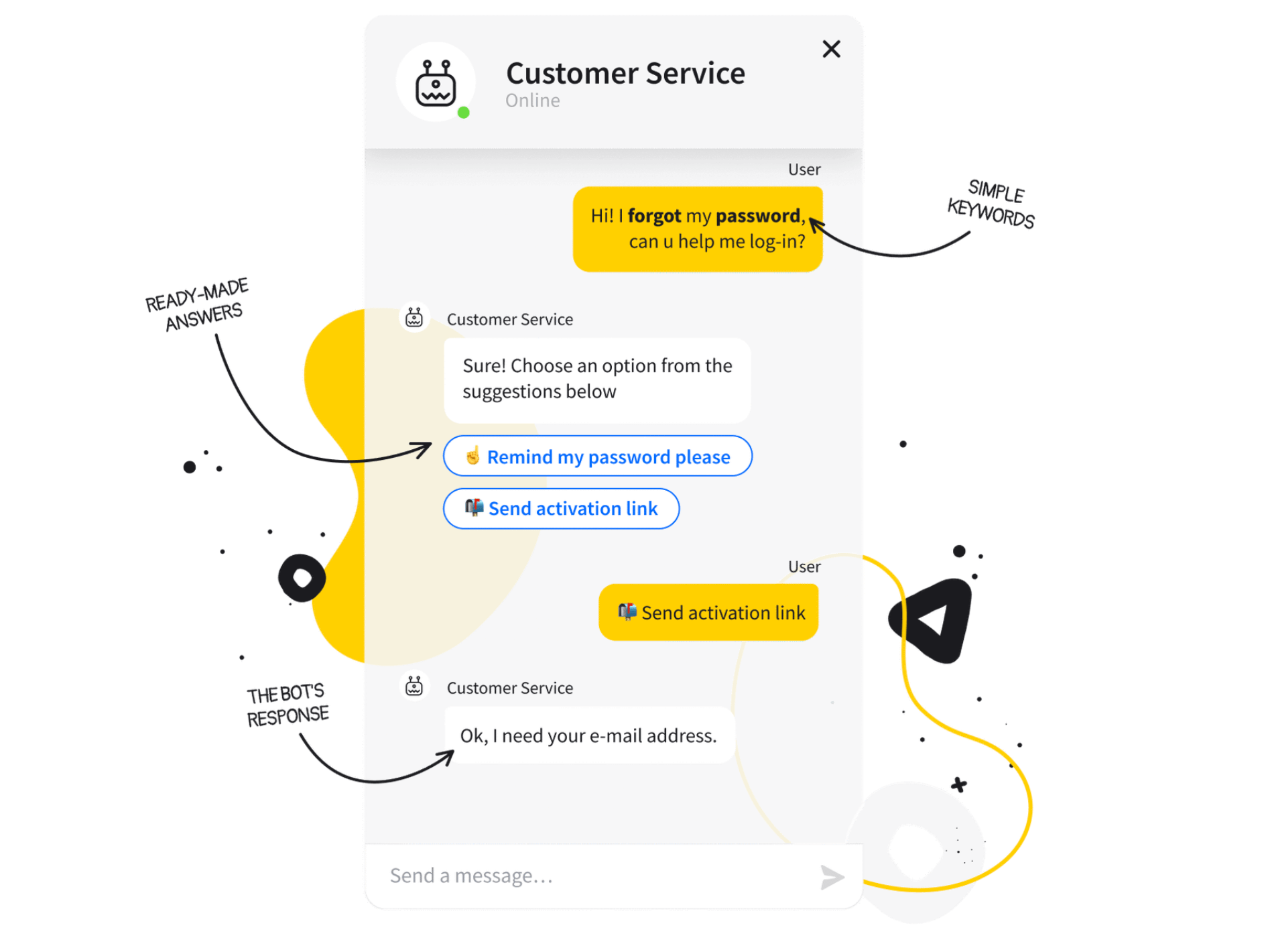 Grow Your Business Smarter with AI-powered Tools