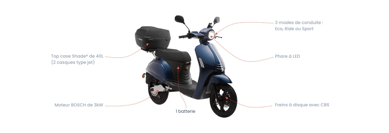 caractéristiques scooter électrique swapperOne bleu