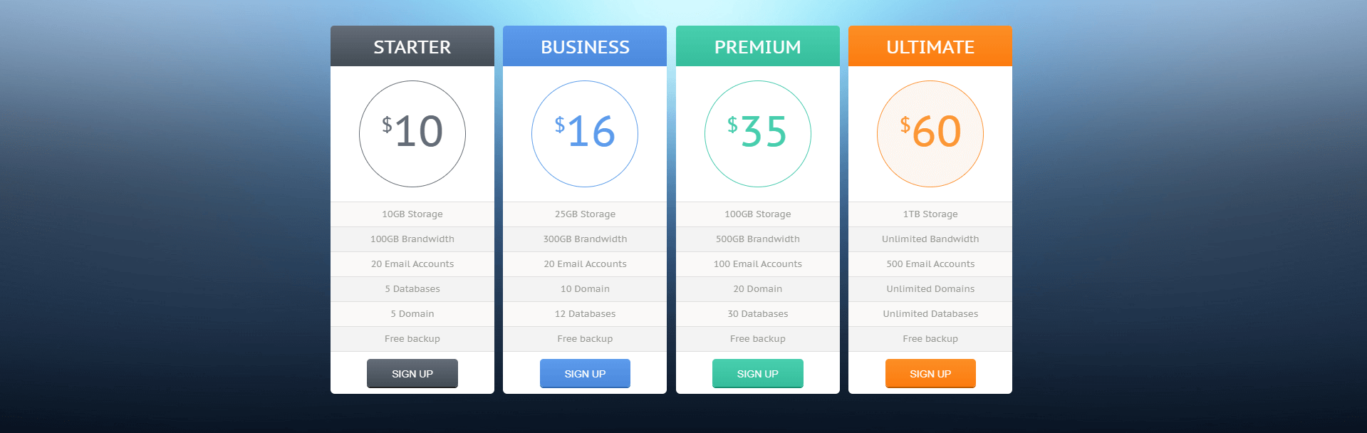 Pricing Table Gradient CSS3