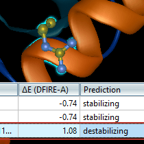 Protein Stability Prediction Step 2