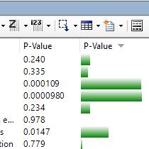 ChIP-Seq Data Analysis Step 3