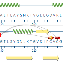 Protein Sequence Analysis Step 1