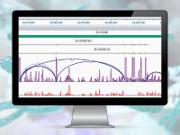 Lasergene Genomics