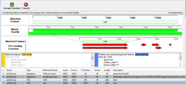 Automated Sequence Annotation