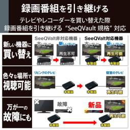 【エレコム】ELP-QEN2040UBK 外付けポータブルHDD(TV録画対応)の写真2