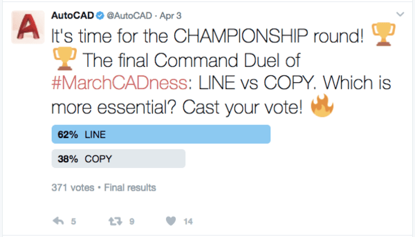 March CADness 2017: LINE vs COPY