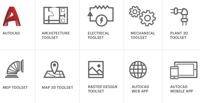 AutoCAD's Specialized Toolsets