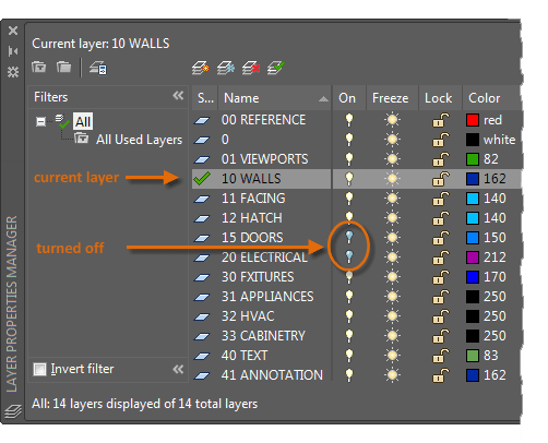 AutoCAD Layers view. Hitchhiker's guide to basics of AutoCAD layers.