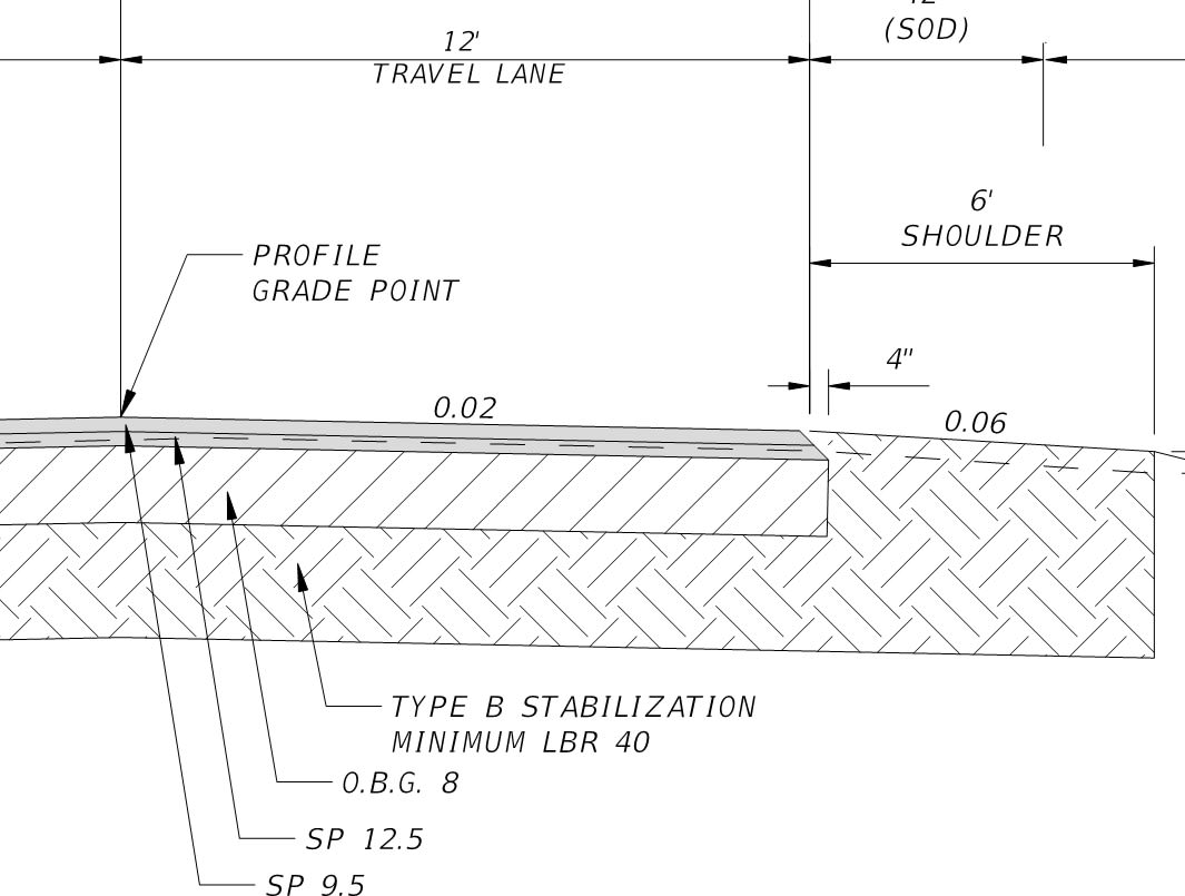 Section notes AutoCAD