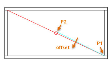 AutoCAD drawing 2. Real-life AutoCAD drawing tips. Tuesday Tips.