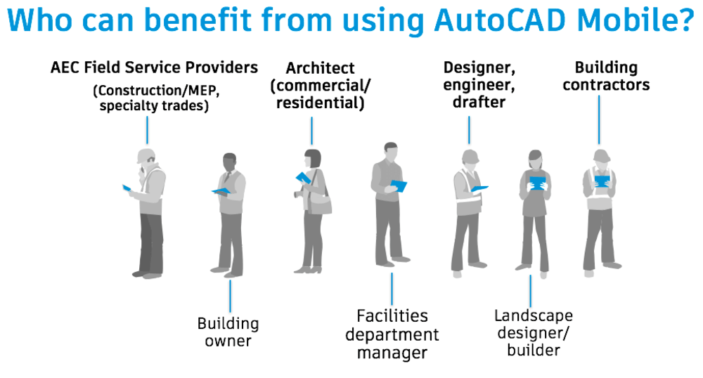 Benefits of the AutoCAD Mobile App: Who Can Benefit?