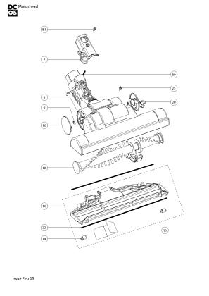 Dyson Switch Diagram