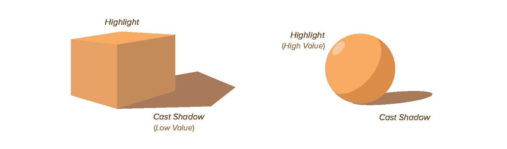 DesignLightHighlightsShadows