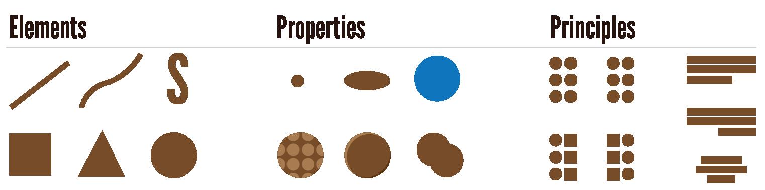 DesignThreeComponents