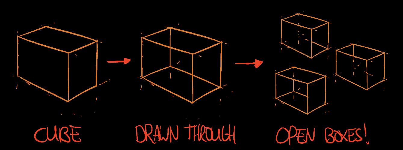 DrawingCubesInside