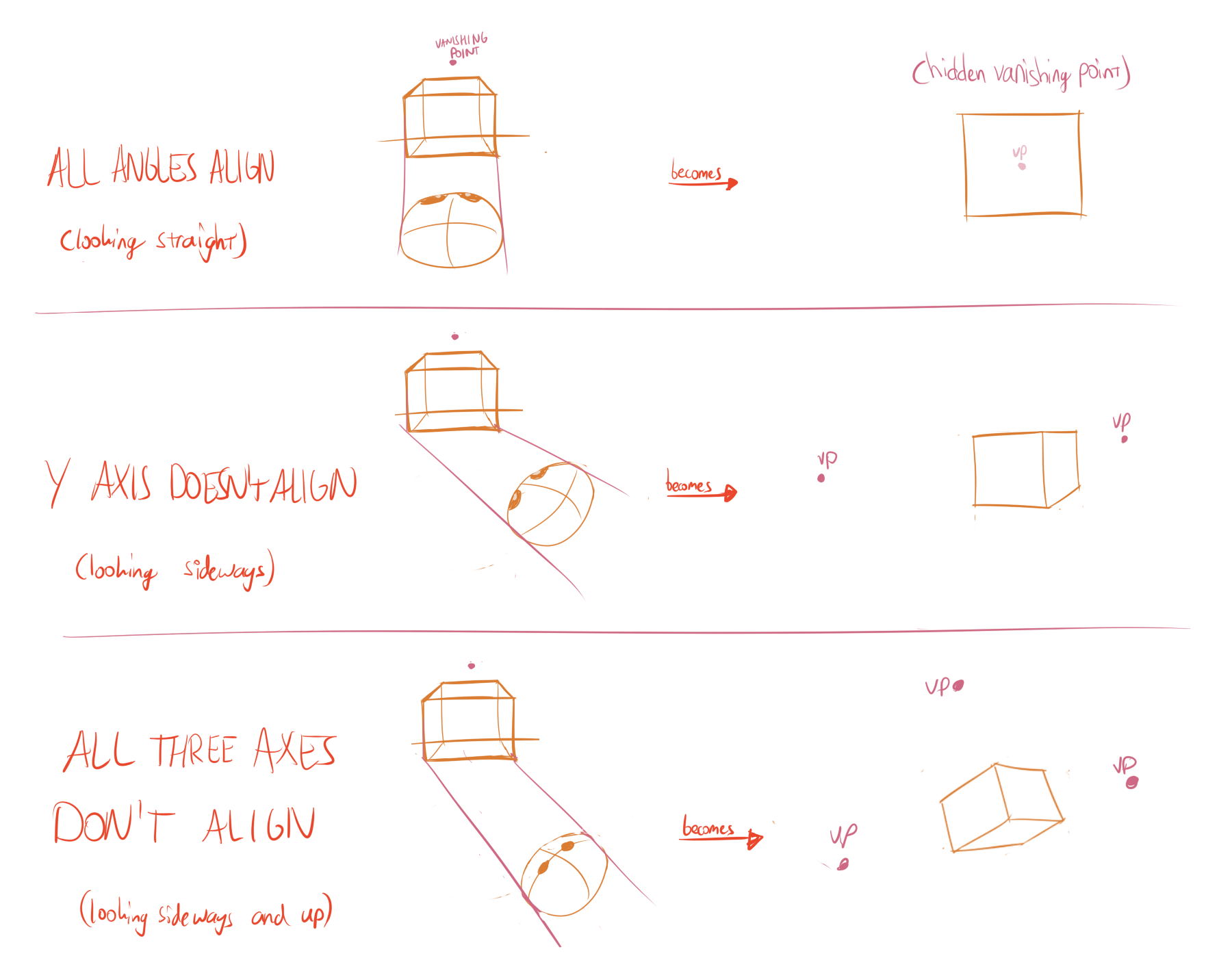 DrawingCubesViewingAnglesAligning