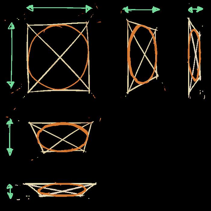 DrawingForeshortenedCircles