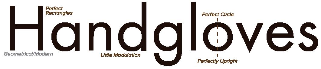 TypographyGeometrical