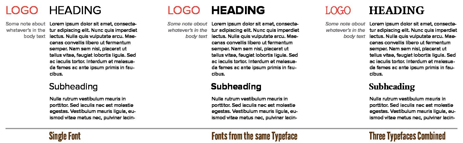 TypographyPickingTypefaces
