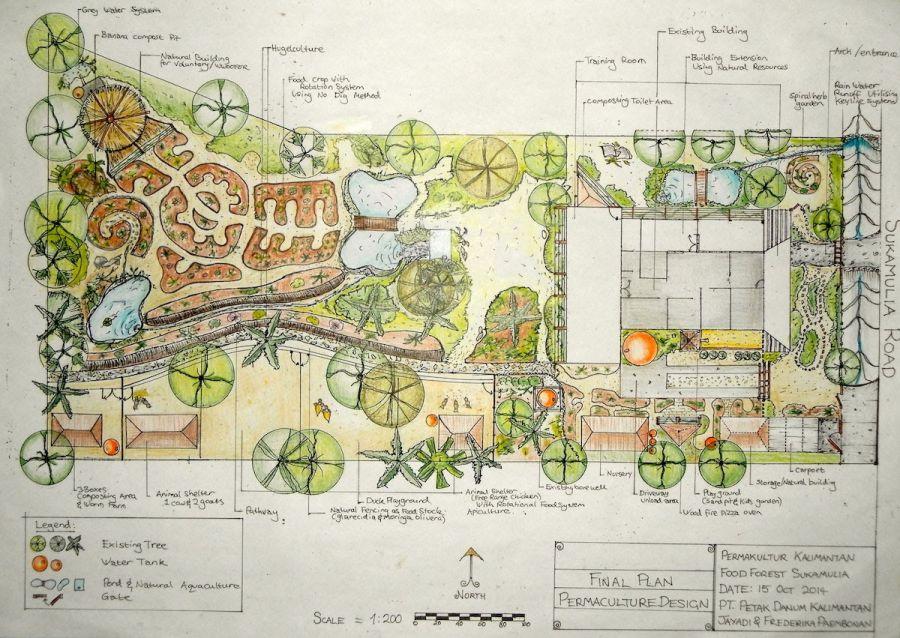 Permakültür Tasarım Planı