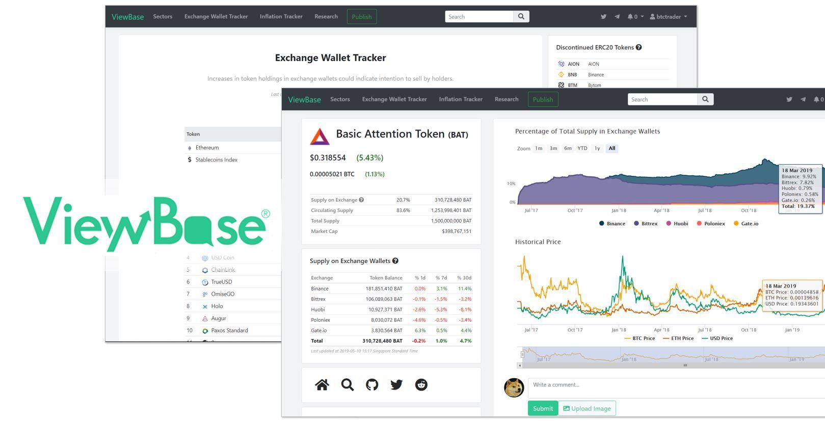 Exchange Wallet Tracker | ViewBase