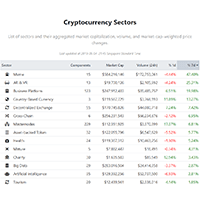 viewbase crypto inflation tracker
