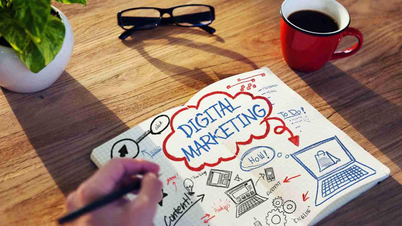Accouting practice marketing plan