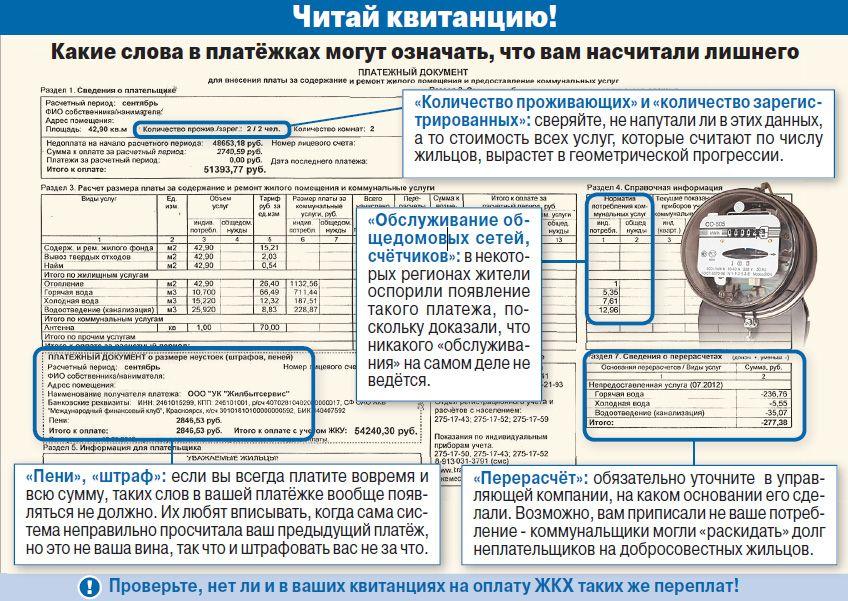 Исковое заявление о перерасчете коммунальных платежей (образец)