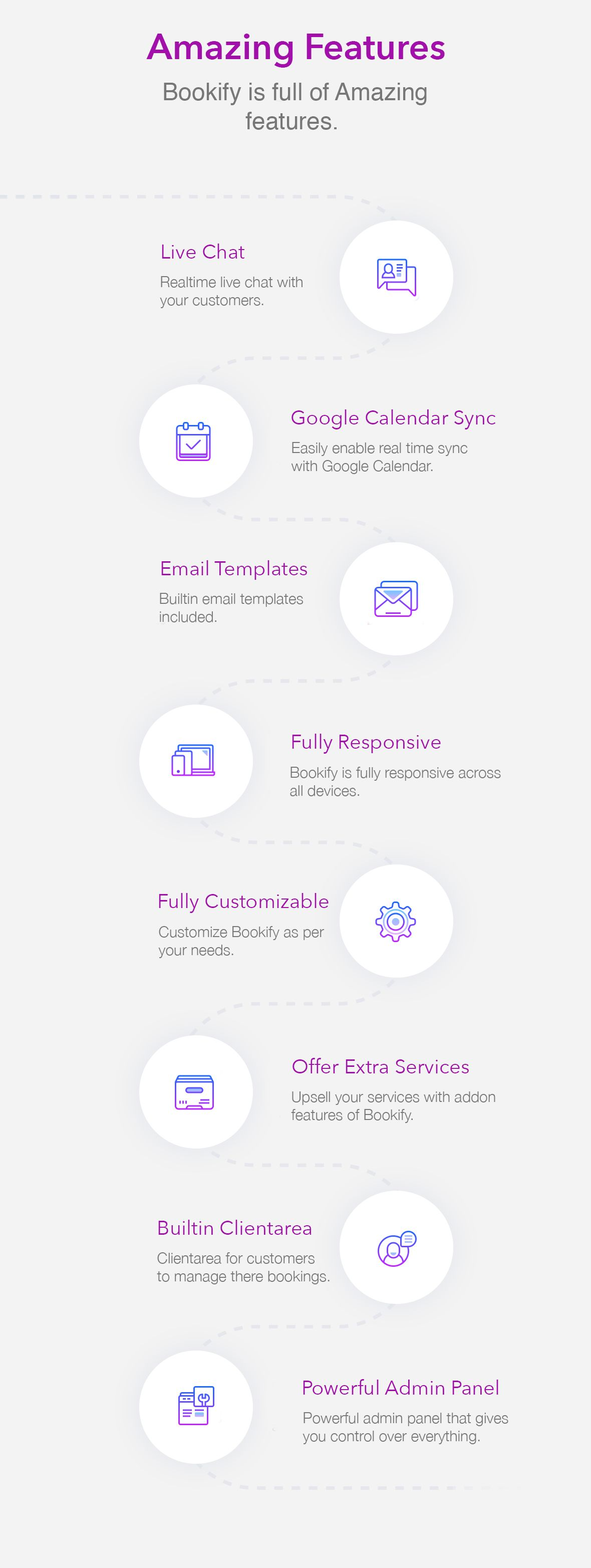 Download Bookify - Multipurpose Booking App Nulled - ThemeHits